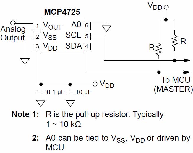 MCP4725