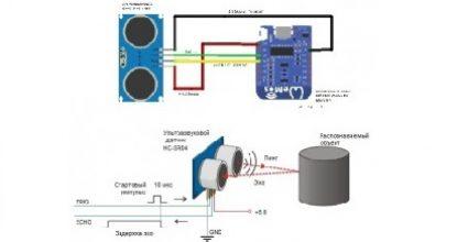 Микроконтроллер ESP-8266 и Ультразвуковой датчик HC-SR04 подключаем к сети  Интернет