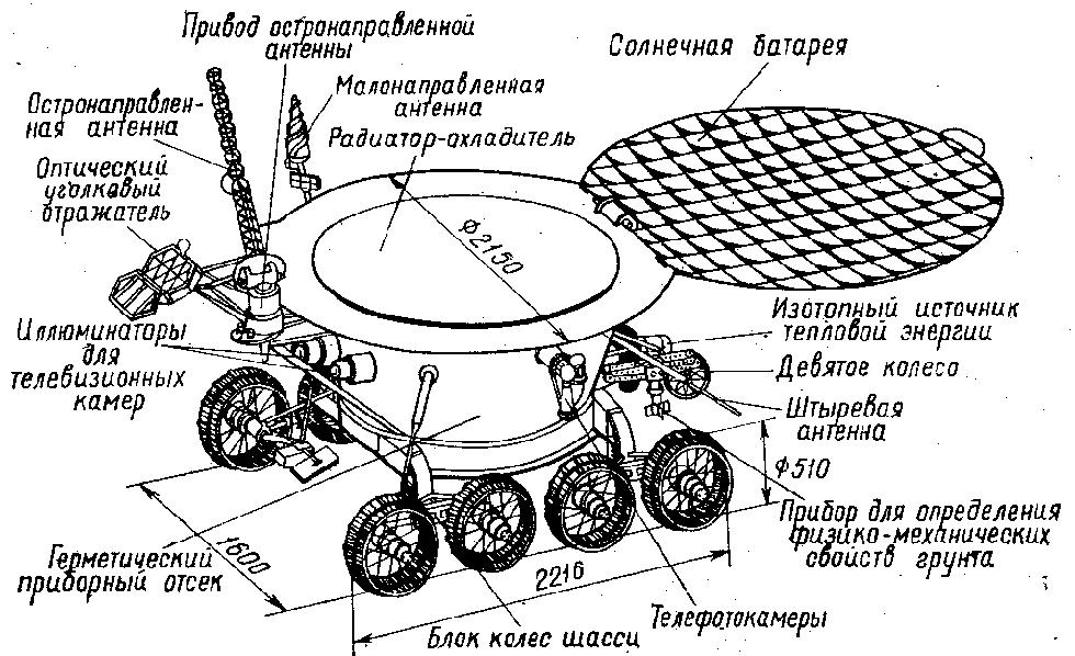 лунаход1-3