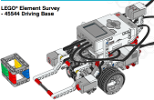 LEGO® Element Survey