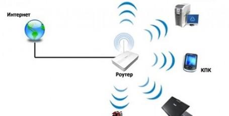Методические рекомендации для Wi-Fi подключения робота LEGO® Mindstorms® EV3 к сети Интернет