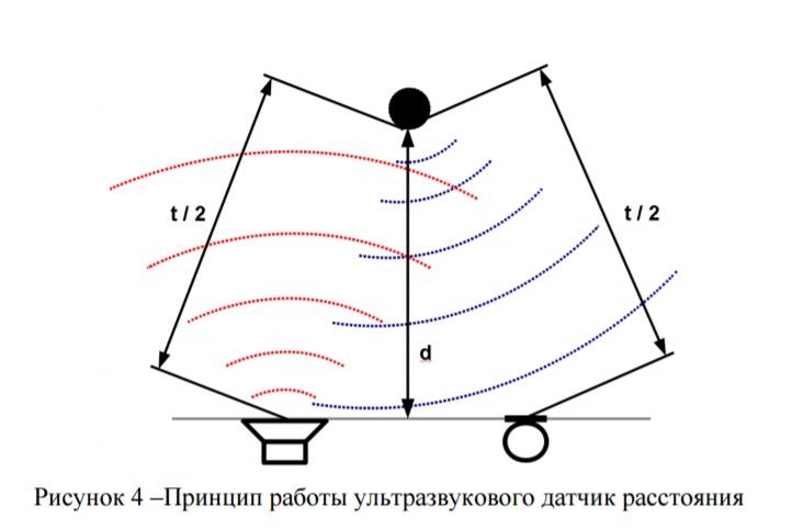 hcsr04_schematic1